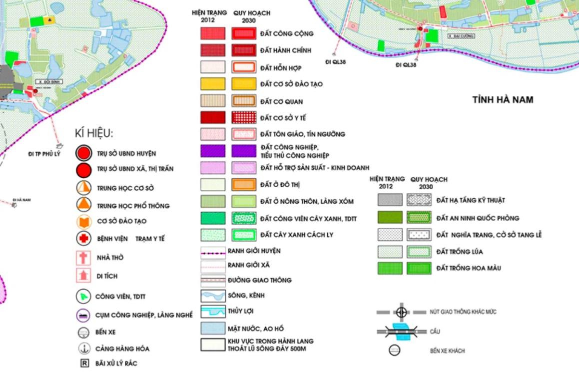 Ký hiệu các loại đất trên bản đồ quy hoạch.