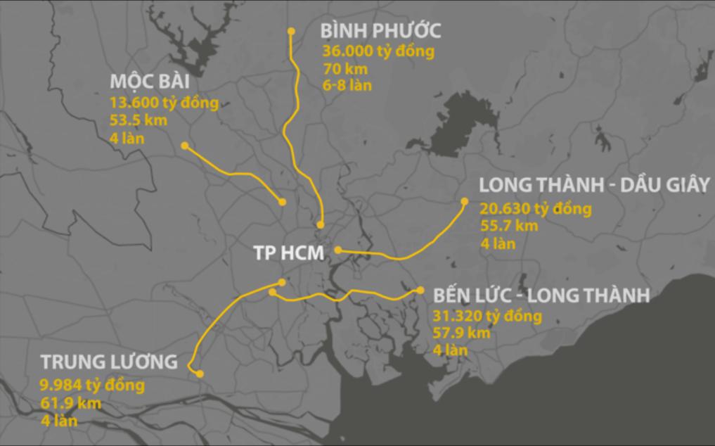 Cùng với 4 cao tốc, tuyến đường từ TP HCM đi Bình Phước sẽ giúp phát triển kinh tế vùng. Đồ họa: Thanh Nhàn.