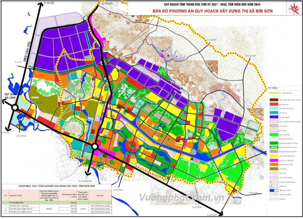 Bản đồ định hướng phát triển Thị xã Bỉm Sơn